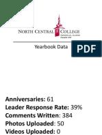 2017 Awards Ceremony Survey Results