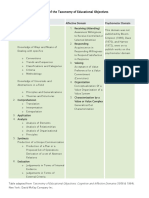 Table of the Taxonomy of Educational Objectives