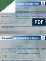 Conversión de Binario Hexadecimal y Viceversa.