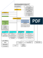 organigrama-mpsm.pdf