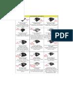 Pinzones de Darwin Alimentación, Localizacion y Caracteristicas Del Pico