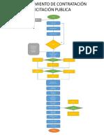 flujograma 1.pdf