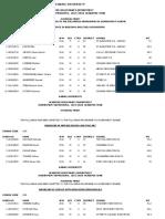 Kabale University Govt Sponsorship Admission List 2017/2018