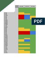 CPU - GPU Bottleneck Chart