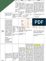 Datos clínicos generales