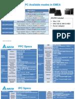 Ipcppc Specs