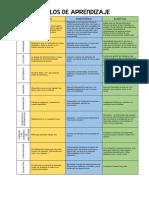 ESTILOS-DE-APRENDIZAJE.pdf
