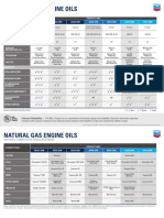 LL HDAX Natural Gas Engine Oil ProductChart