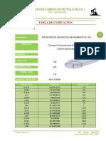 Tabla Cubicación - DB5 S50