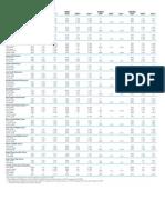 CSAP Scores
