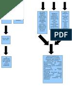 Docmapa Conseptual 2da Parte