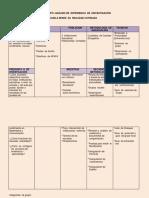 Trabajo de Grupo Matriz de Análisis de Experiencia de Investigación