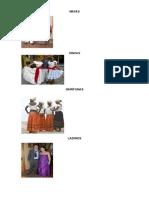 Vestuarios Pueblos de Guatemala