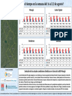Informe Semanal Pronostico Extendido 2017 08-16-22