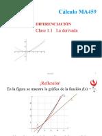 1.1_La derivada