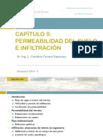 Cap. 5.1 Permeabilidad Del Suelo e Infiltración