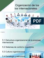 5 Organizacion Negocios Intl 2017(1)-2
