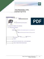 Lectura 1- El derecho procesal civil.pdf