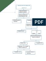 Cuadro de Analisis Cuestionario 5