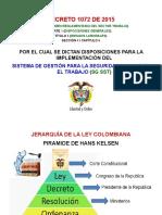 Charla Decreto 1072 de 2015 - Mejora Continua Sg-sst (Agosto 11 de 2017)
