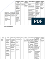 Matriz de Los Diferentes Tipos de Energìa Energias.
