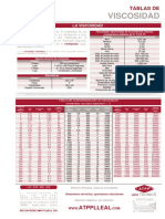 t2014visccosidad tablas.pdf