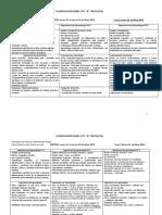101332874-7-7-PLANIFICACION-NT2-14-AL-25-MAYO-MAR