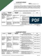 SHS Core_Personal Development CG in Filipino 20160224.pdf