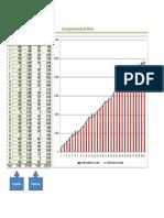 Modelo de Renato Planilha Para Acompanhamento de Metas Pessoais Com Grafico