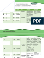 9° Analisis de Reactivos (Tercer Grado).pdf