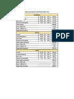 Tabla salarios Constr. Civil.docx