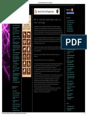 How to Read d60 Shashtiamsha Chart in Vedic Astrology