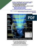 Puterilesupranaturale.pdf