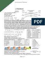 formulario química