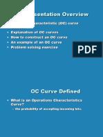 Oc Curve Basics