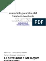 2.1_ecologia.pdf