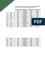 Lampiran Data Primer