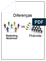 Artigo Sobre Marketing Multinivel X Piramide