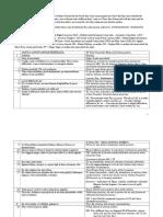 Comenius's Janua Reserata and Orbis Sensualium Pictus With Greek Translation - Draft 8e 20141121