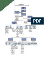 ORGANIGRAMA SEAL-30-SET-2013 (1).pdf