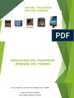 Evolución del televisor