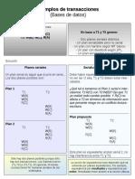 Ej._de_transacciones.pdf
