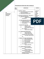 PANDUAN FAIILPBS.doc