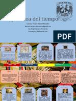 linea del tiempo corrientes literarias y autores latinoamericanos