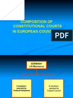 Composition of Constitutional Courts in Europe