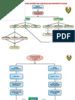 Proceso de Construcción de Los Mapas Conceptuales San Vicente