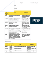 English Grammar Summary As