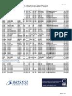 AviTrader Aviation Marketplace 2015-03-23