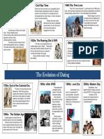 Evolución de las citas.pdf