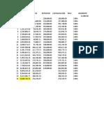 Gradientes o Series Variables Aritmetico